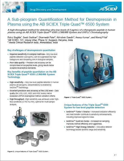 AB SCIEX Triple Quad™ 6500 System | Bioanalysis Zone