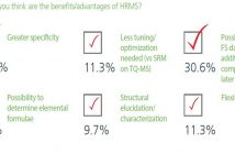 Quantitative HRMS survey infographic