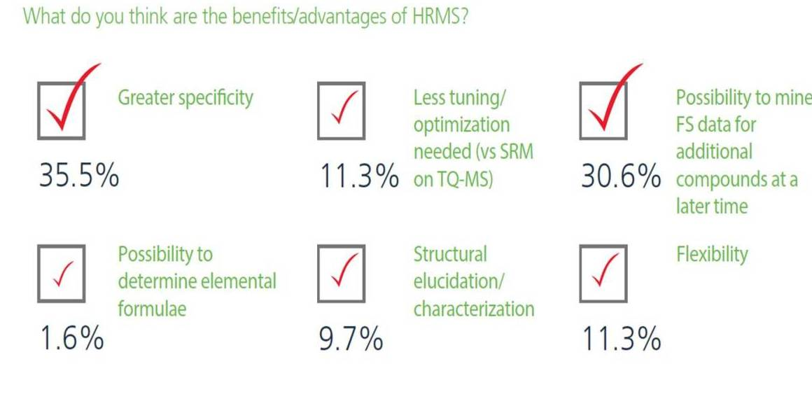 hrms software solution