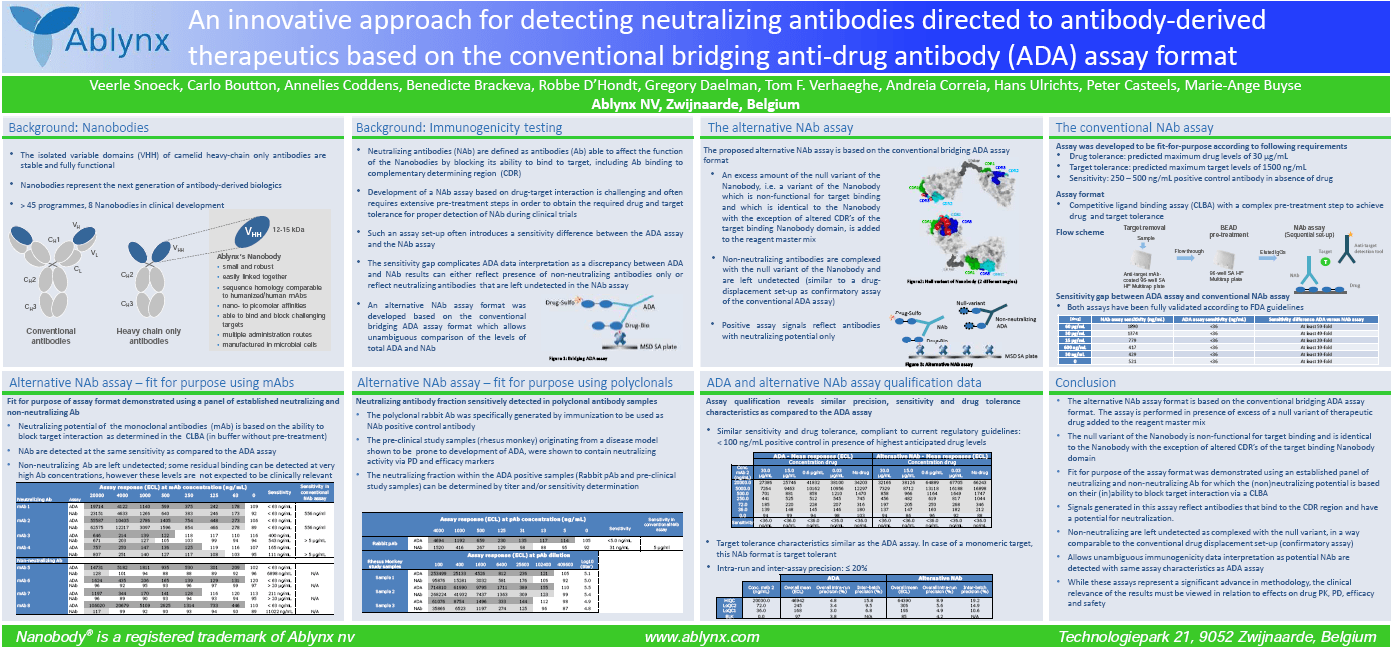 Poster-An innovative approach for detecting neutralizing antibodies