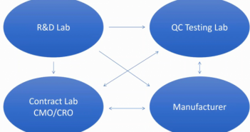 Analytical transfer feature image