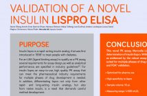 Validation of a novel insulin lispro ELISA