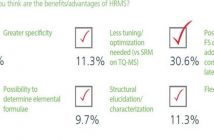 HRMS survey infographic
