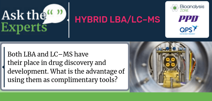 hybrid-LBA/LC–MS