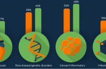 Infographic: the exciting world of oligonucleotides