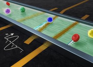 microfluidic device-measure-lateral-position