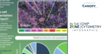 itz-ChipCytometry-infographic-feature-image
