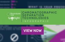 Chromatographic separation technologies: infographic