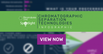 chromatographic separation technologies feature image