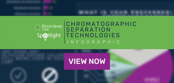 chromatographic separation technologies feature image
