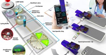 portable testing device-for-pathogens-schematic